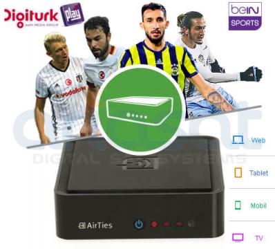 Digitürk beIN Sports IPTV Sport HD Paket | Monatlich 16,90€* | 24 Monate Laufzeit